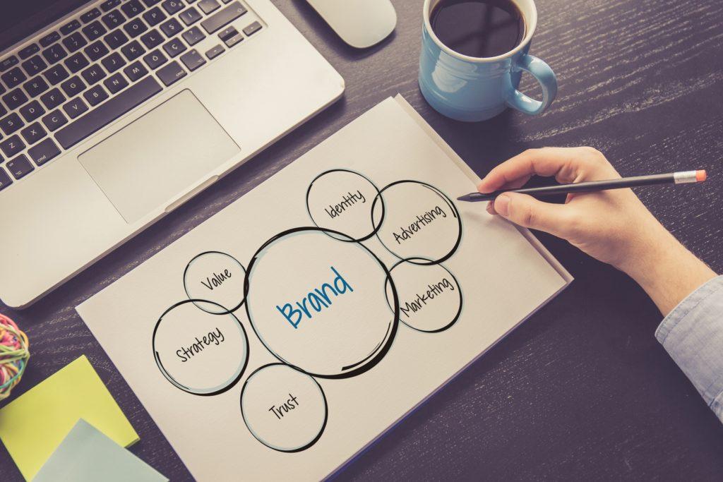 merkstrategie, branding, NMC Advies, bureau